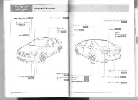 Toyota Motor Corporation [ Toyota Camry V50 ���������� ��� ������������, 2012, PDF, RUS ]