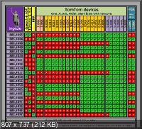 Central and Eastern Europe 885.4009 PNA (29.02.12) Многоязычная версия